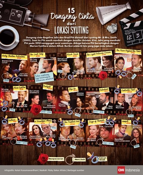 15 Dongeng Cinta dari Lokasi Syuting