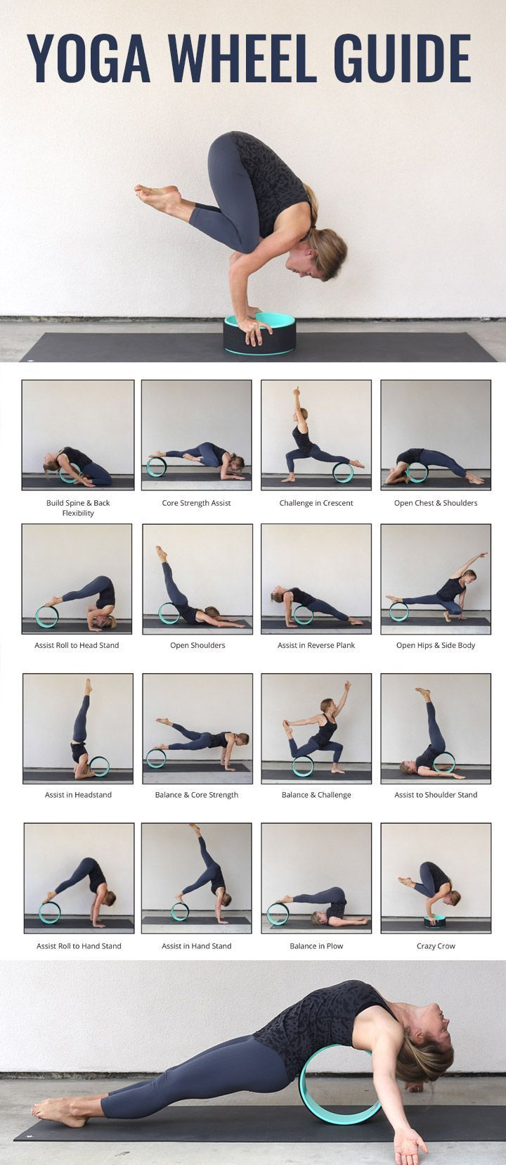Yoga Wheel Guide with tons of awesome poses!! Get the guide by clicking on this pin ♥