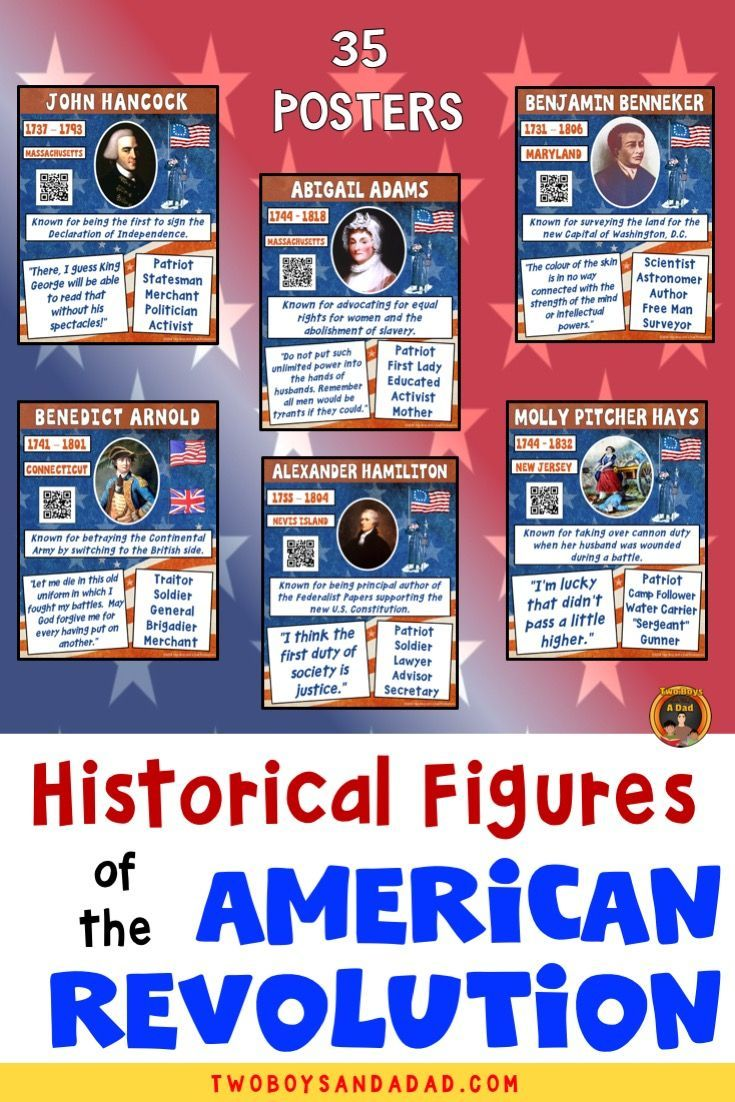 American Revolution Historical Figures Posters and