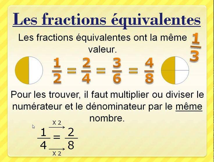 Les fractions (introduction et fractions équivalentes) - YouTube