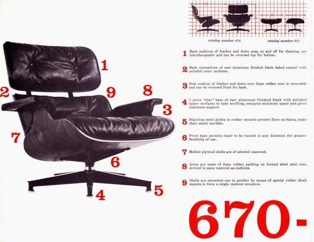 Detail From A Product Brochure For The Eames Lounge Chair