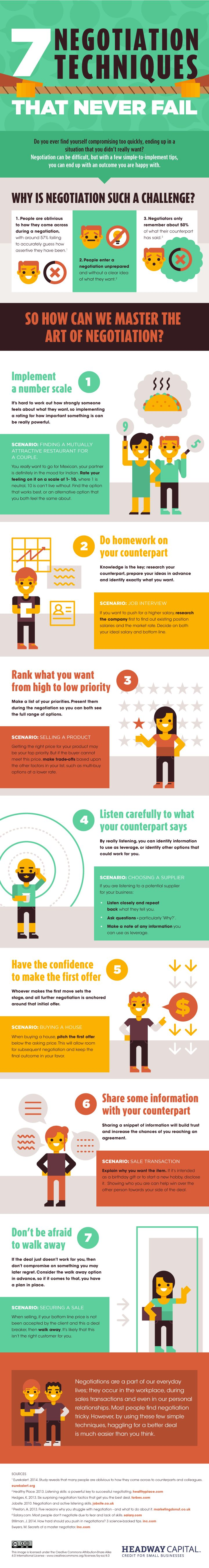 17 best ideas about dispatcher salary medical 7 negotiation techniques that never fail infographic