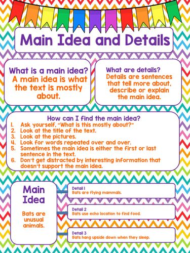 Main Idea and Details poster and graphic organizer ...