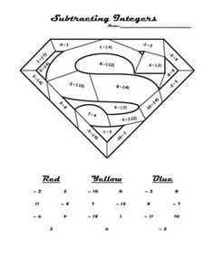 Subtracting Integers Superman Coloring Sheet