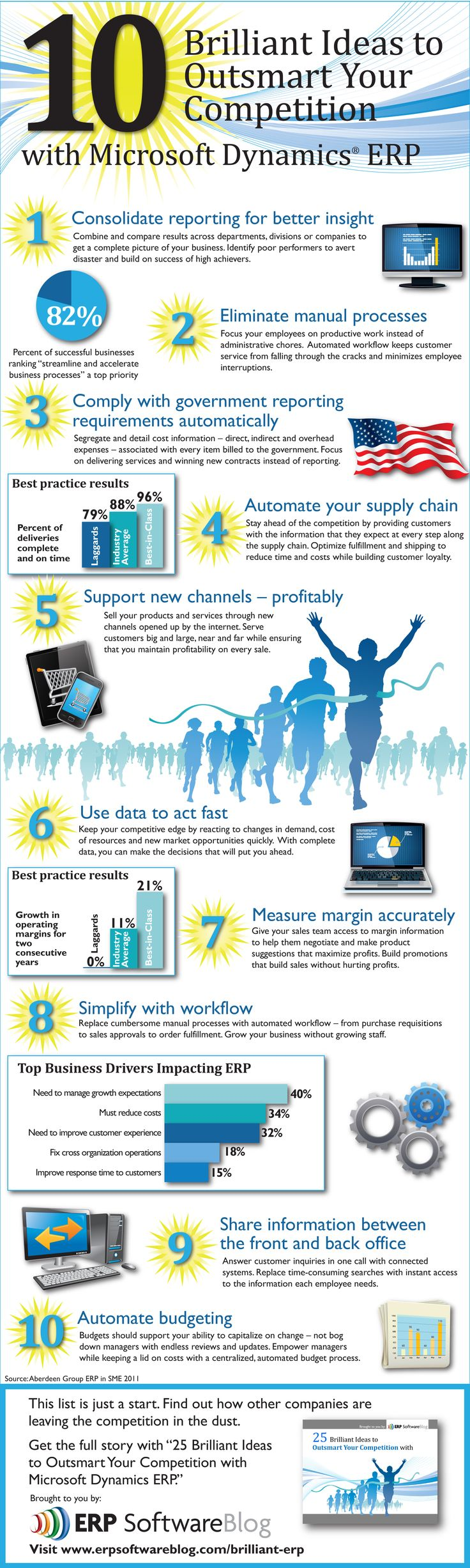 10 Brilliant Ideas to Outsmart Your Competition with Microsoft Dynamics ERP