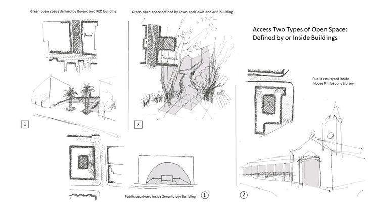Sketch Town and Gown green space