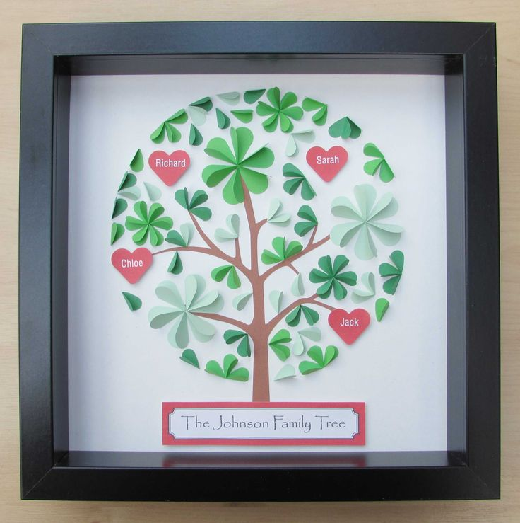 3D Paper Hearts Family Tree Picture from Love Arts