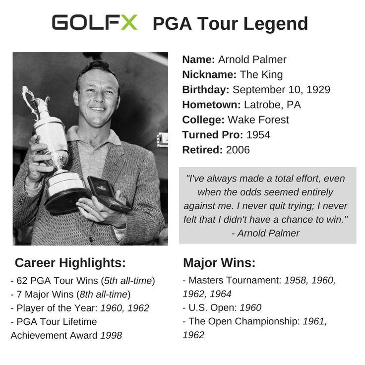 GolfX PGA Tour Legend - Arnold Palmer