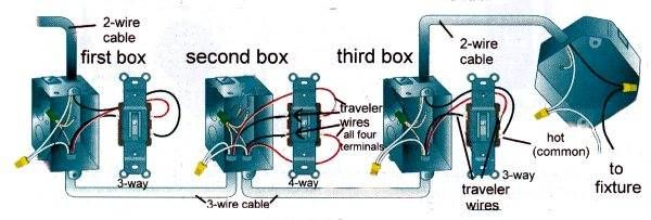 house wiring diagram multiple lights images wiring diagram more woodworking tips projects electrical wiring