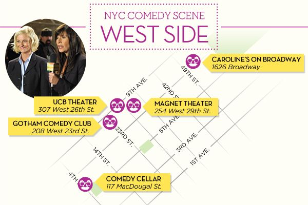 NYC Comedy Map: Best Comedy Clubs in the City for some Summer laughs