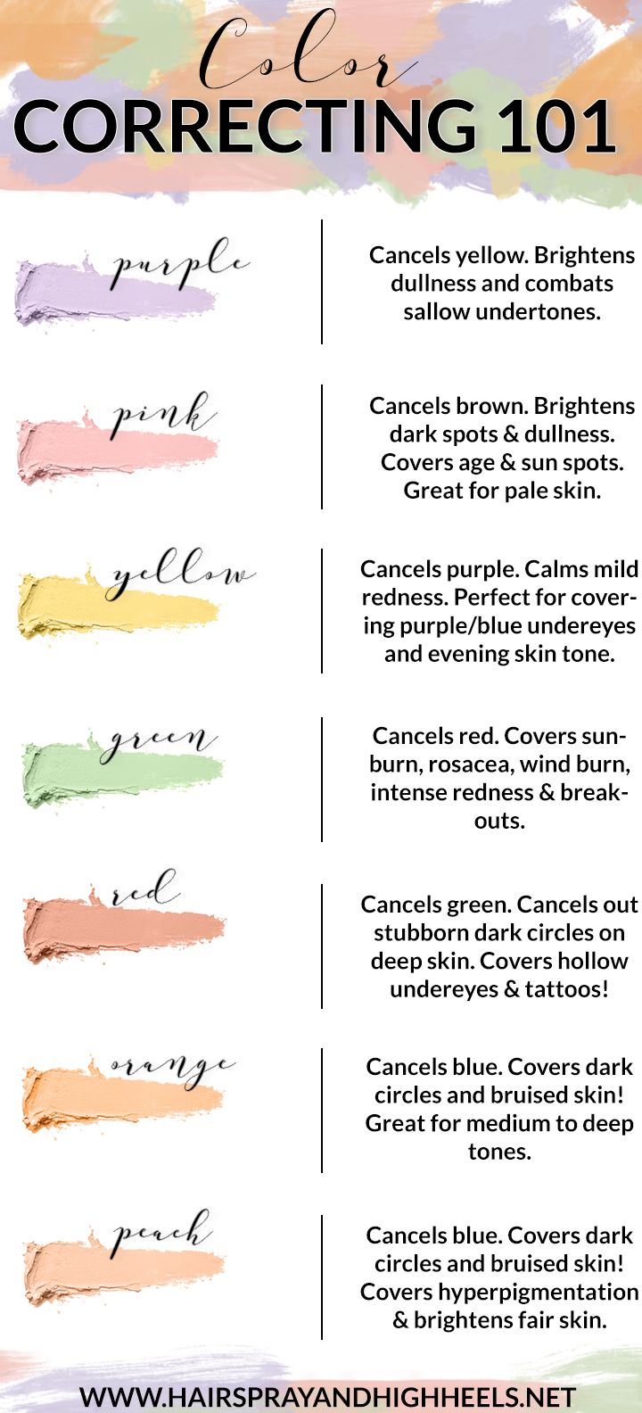 Always have FLAWLESS skin!  Conceal dark circles, redness, dark spots, and sun spots with this color correcting guide!