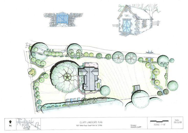 Master Plans @ Sisson Landscapes