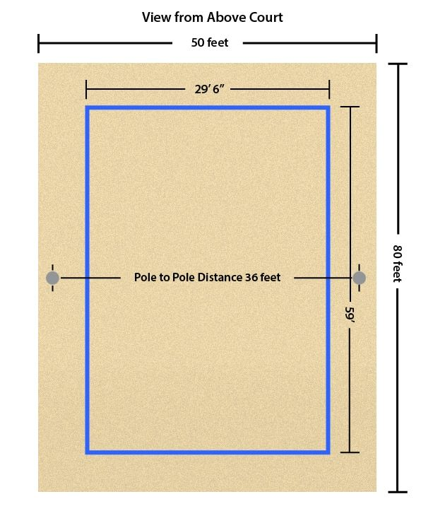 How To Construct A Volleyball Court Volleyballusa Com Beach Volleyball Court Sand Volleyball Court Volleyball Court Dimensions