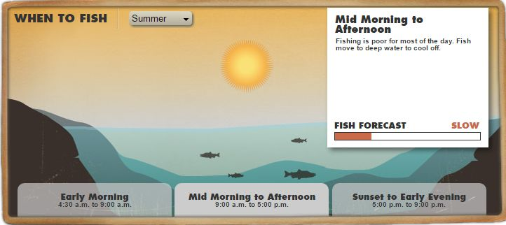 """""""Fish predict marine weather patterns far more reliably than the groundhog in February."""""""