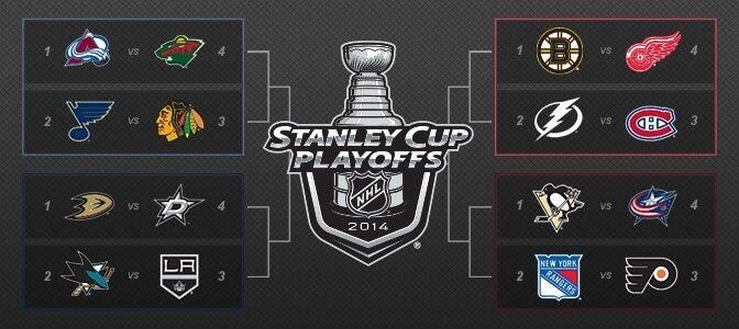 because it's the cup