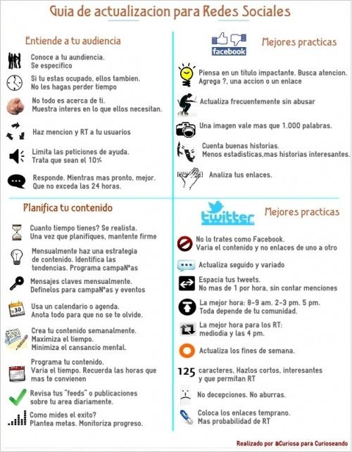http://comunicaromarketing.wordpress.com/2012/07/11/por-si-todavia-no-sabes-como-gestionar-tus-redes-sociales/ Por si todavía no sabes cómo gestionar tus #redessociales…#communitymanager #marketing #comunicación #socialmedia