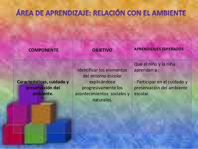 ¡Feliz regreso a clases! planificacion sala 2 periodo inicio 2012 13