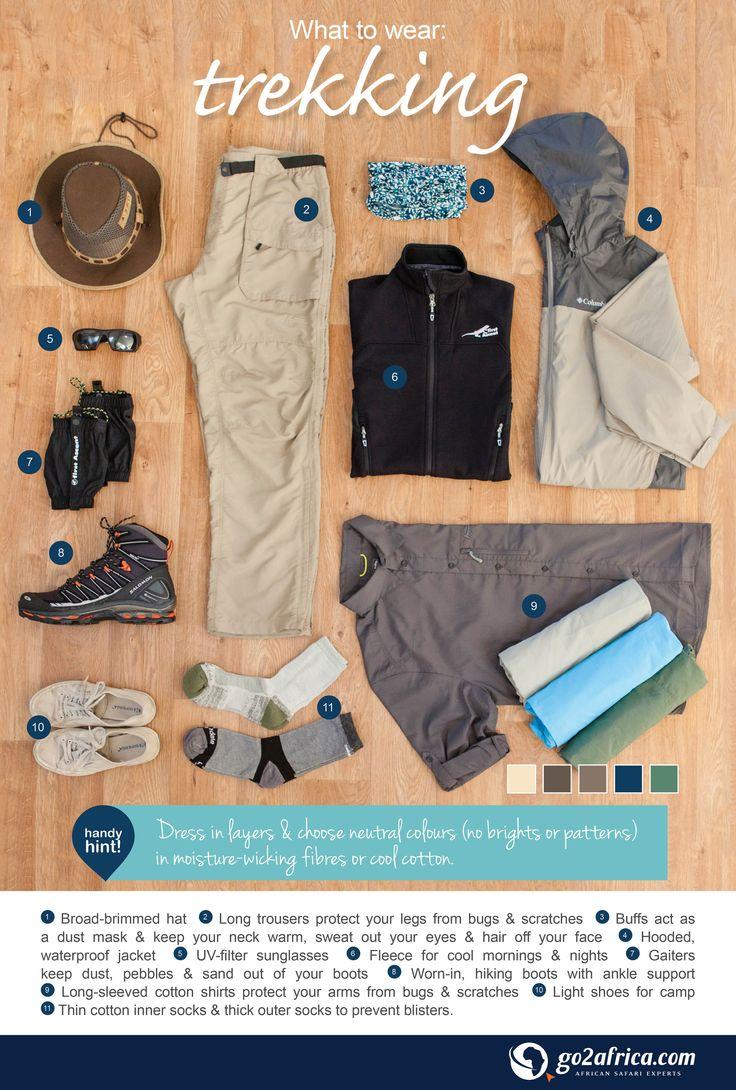 What to wear when you are going gorilla trekking in Uganda, Congo or Rwanda…