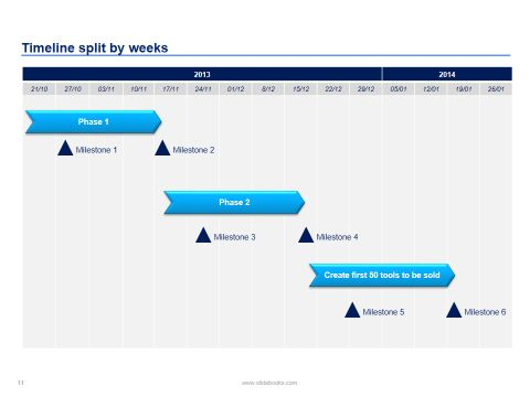 53 best Business images on Pinterest Templates, Bronze and Business - powerpoint calendar template
