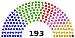 Image result for united nations seating chart Seating