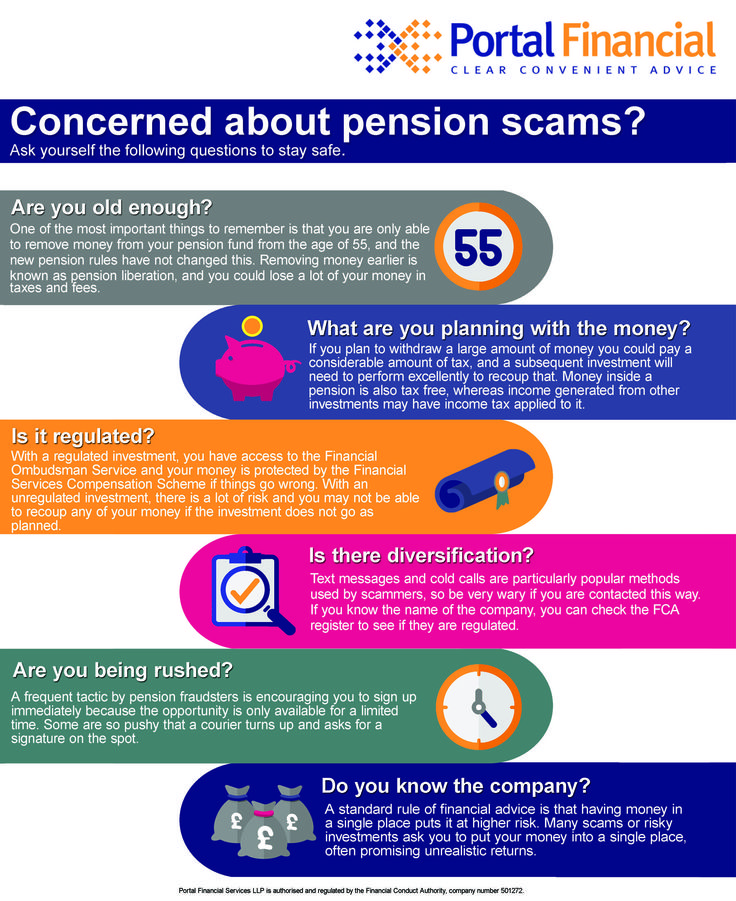 15 best What Is An Annuity? images on Pinterest Personal finance - pension service claim form