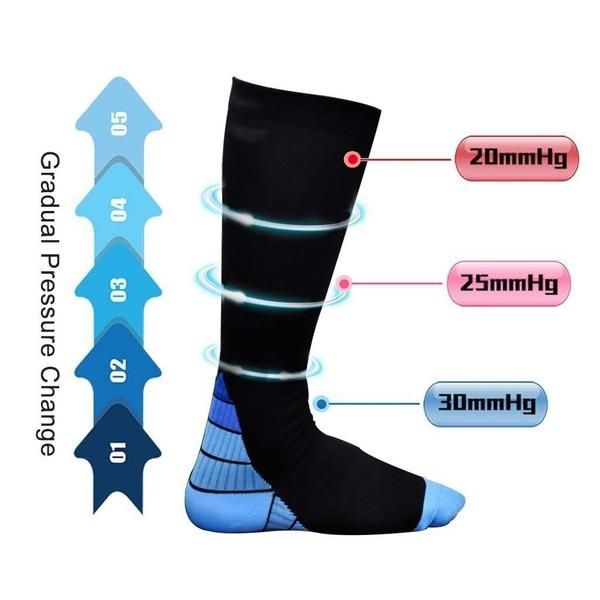 399130e567 Athletic Fit Sports Compression Socks with Graduated Target Zones -  Affordable Compression Socks