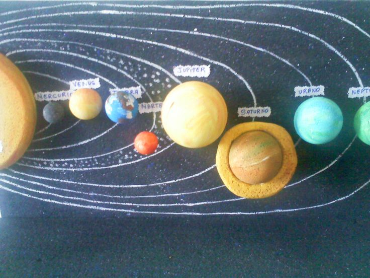 Sistema solar en maqueta - Imagui