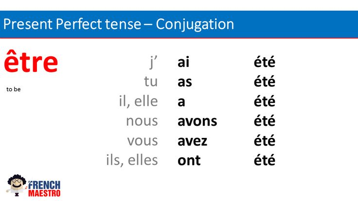 French verb to be, perfect tense