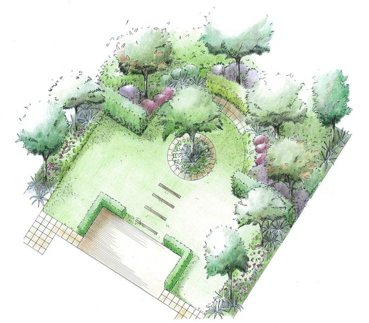 Garden plan symmetrical layout formal structure