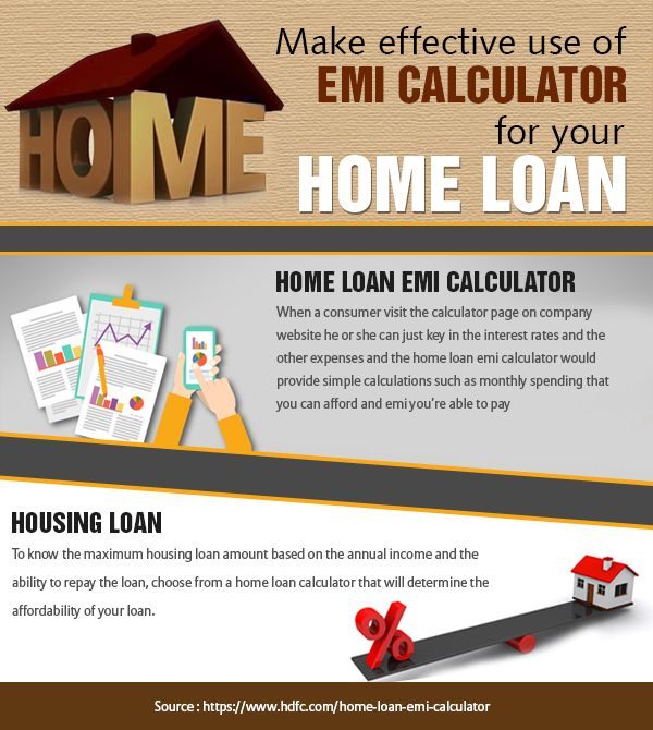 29 best Home Loan Emi Calculator images on Pinterest Loan - loan interest calculator