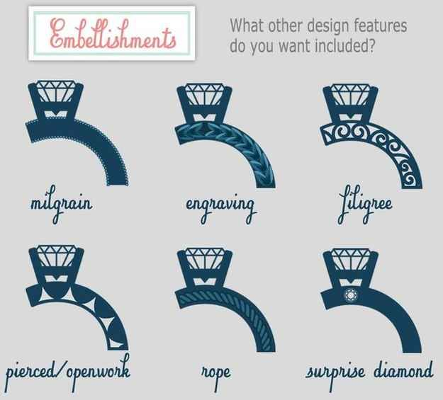 19 #EngagementRing #Diagrams That Will Make Your Life Easier | Re-pinned from Forever Friends Fine Stationery & Favors http://foreverfriendsfinestationeryandfavors.com