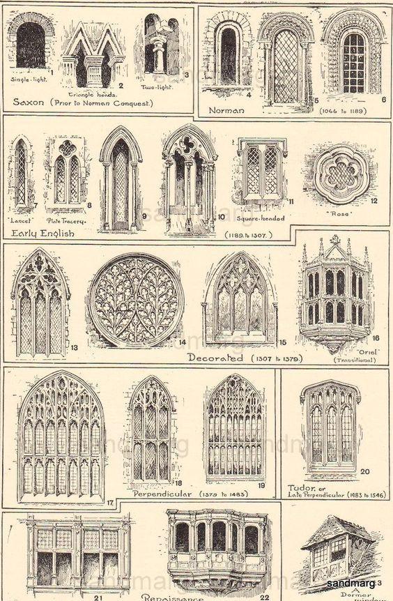 Que tal um poster com desenhos super detalhados da arquitetura medieval? Veja aqui.