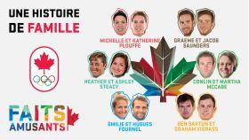 S'envoler pour les Jeux olympiques est le plus grand rêve de toutathlète. Pour certains membres d'Équipe Canada, Rio 2016 sera...