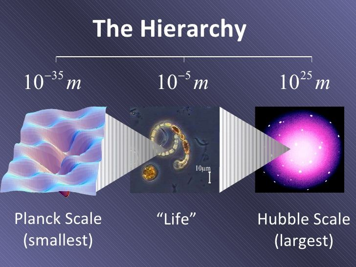 The Universe, where space-time becomes discrete ... see  http://www.dailygalaxy.com/my_weblog/2016/06/-two-worlds-of-spacetime-physicists-voyage-into-the-quantum-foam-wednesdays-most-popular.html /// P.i.P. says:  Orders of magnitude: is it really possible that there be a single theory that can explain the universe at all scales? ... (P.i.P.)