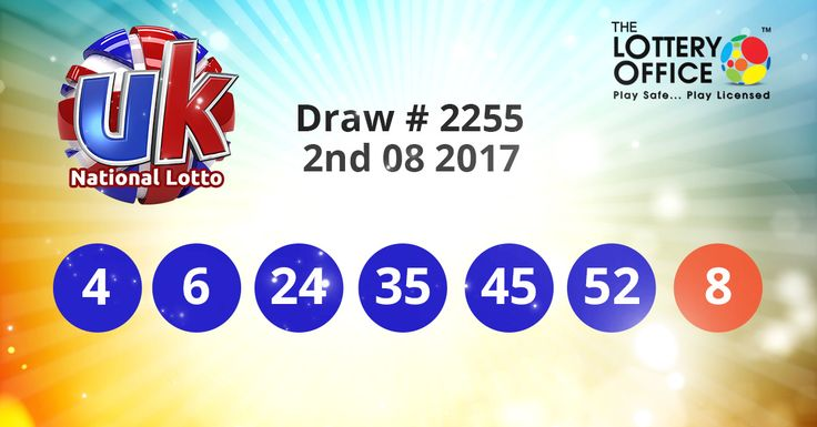 UK National Lotto winning numbers results are here. Next Jackpot: £9.8 million #lotto #lottery #loteria #LotteryResults #LotteryOffice