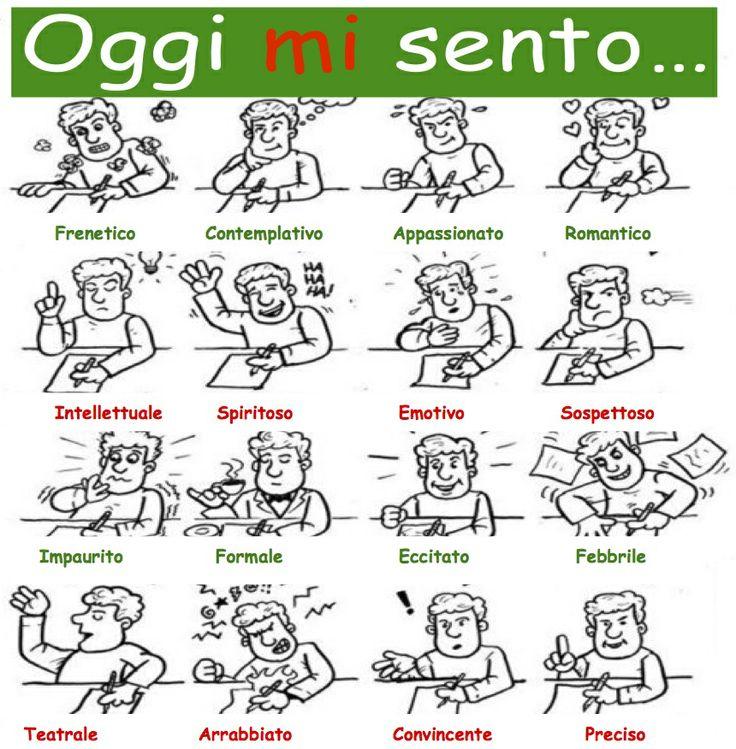 The word to describe emotions in Italian  http://www.italianfoundation.org/ https://www.facebook.com/LearnItalianwithFondazioneItalia