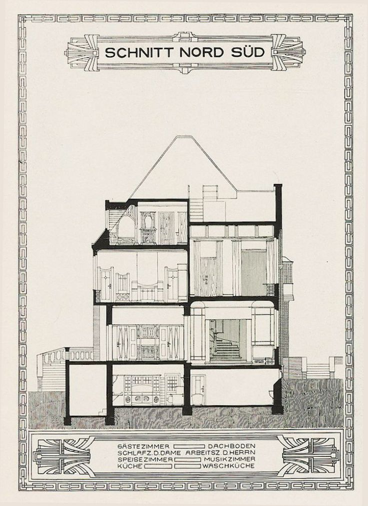 Perfect Peter Behrens artwork for presenting his house
