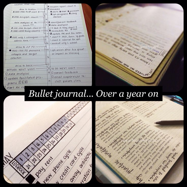 Bullet journal... Over a year on new blog post