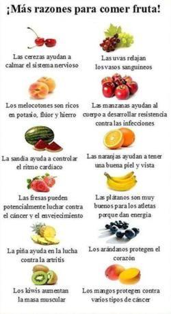 Más razones para comer frutas. ¿Cuál es tu preferida? #frutas #dieta