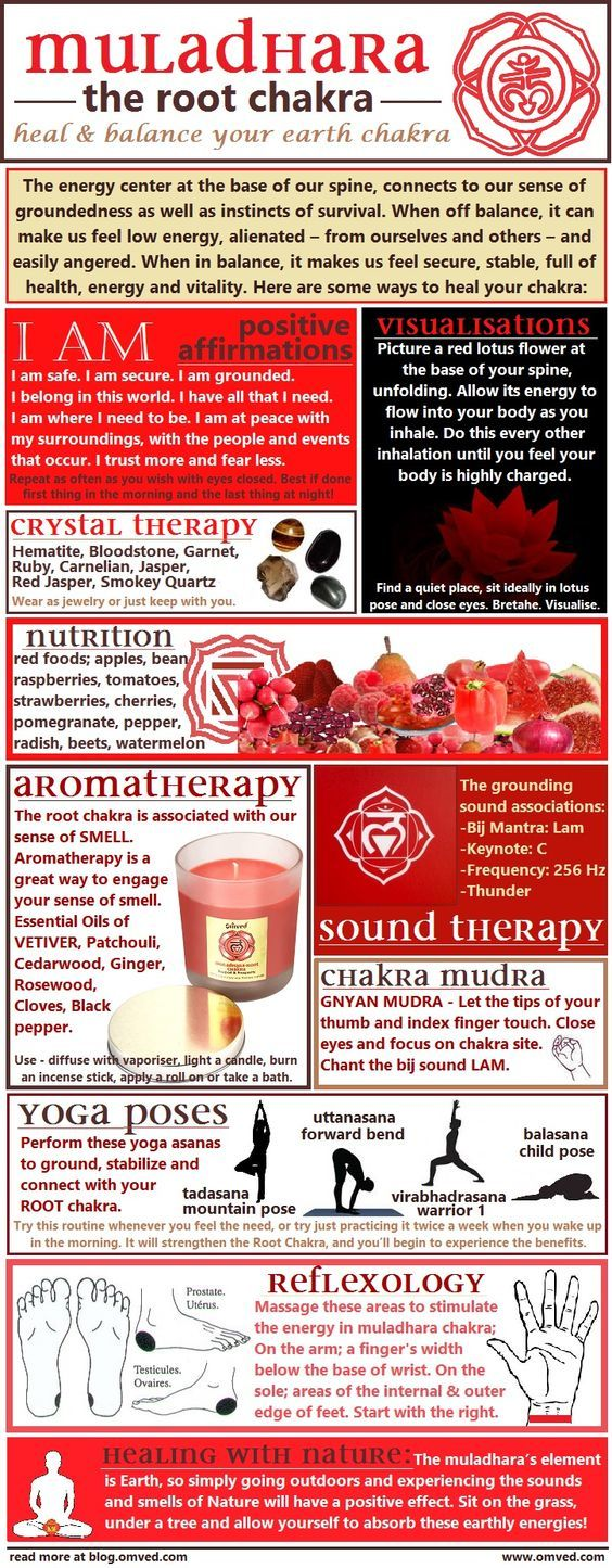 Root Chakra Healing - How to Heal, Balance, and Open your First Chakra