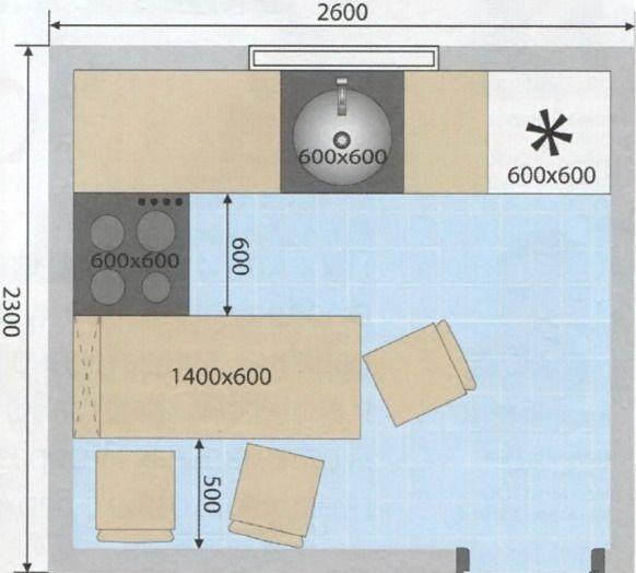 интересный дизайн для 6 метровой кухни