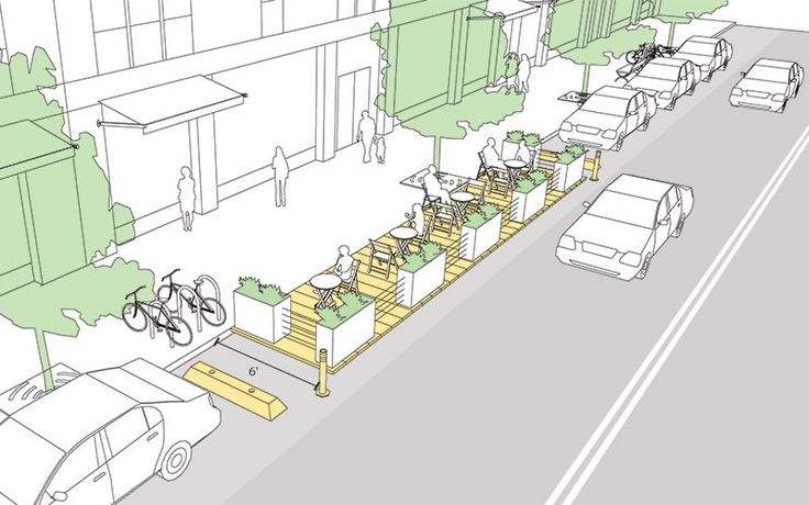 Parklets - National Association of City Transportation Officials