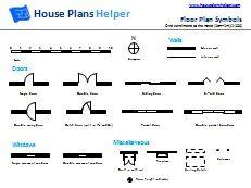 free floor plan symbols scale, doors, windows Floor