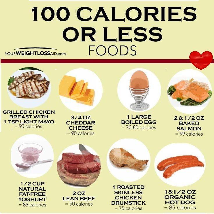7 Best 100 Calorie Food Chart Images On Pinterest 100