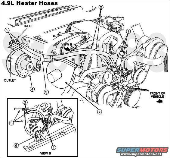 heater hose routing for 4.9l | bronco | radiator hose ... diagram of heating system of 1997 ford f150 #8