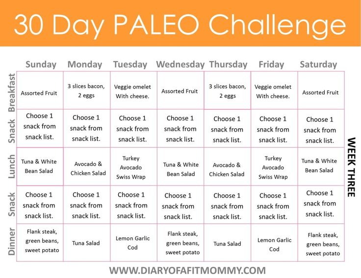 30 Day Paleo Challenge | Diary of a Fit Mommy : Sia Cooper ...