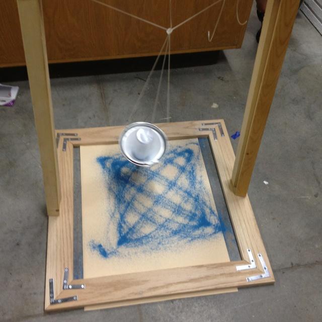 Lissajous Sand Pendulum Makes Designs From Paint Or Sand