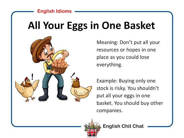 English Chit Chat: Common English Idioms