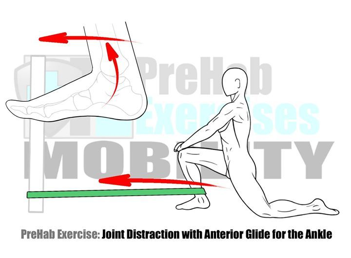 Joint Distraction Exercise for the Ankle #PreHabExercises Improve Mobility and performance with a Distraction Exercise for the Ankle! Ankle Mobility is critical as the foot is the platform from which all Human Movement operates on and a mobile ankle only improves the functional Range of Motion that one can operate through.  #PreHab #PrepareToPerform Here's How:  ANKLE: KNEELING LUNGE  DORSIFLEXION PRONTATION & SUPINATION  Benefits: This Joint Distraction exercise creates more space in the…