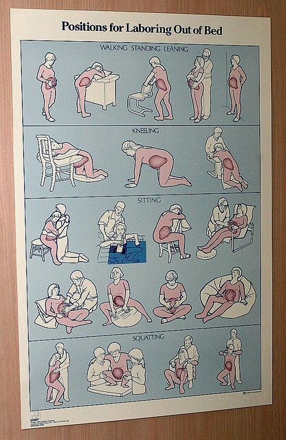 Love this poster!  Really helps moms see what the concept of laboring out of the bed looks like.
